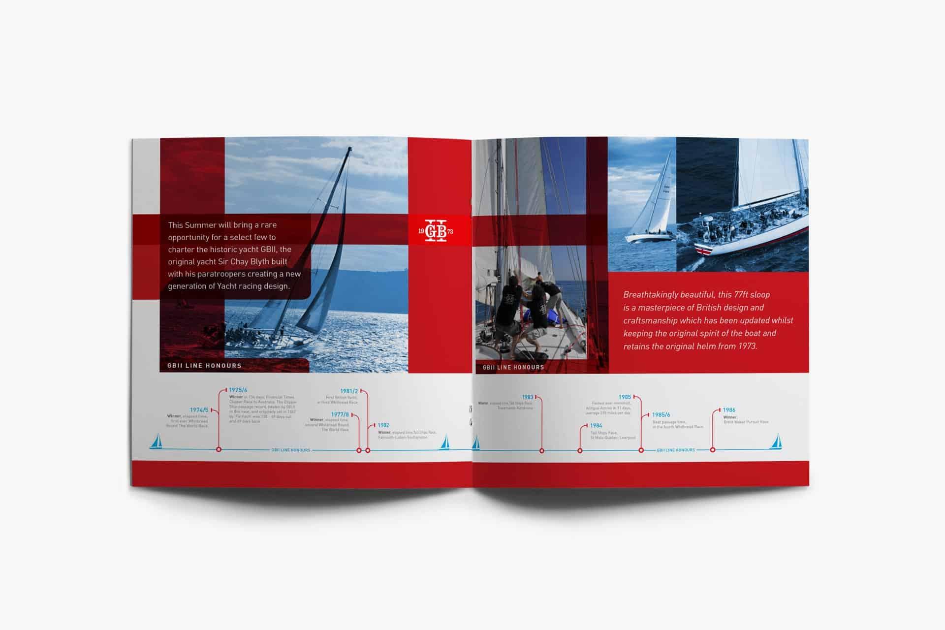 GBII-Brochure-design-infographic